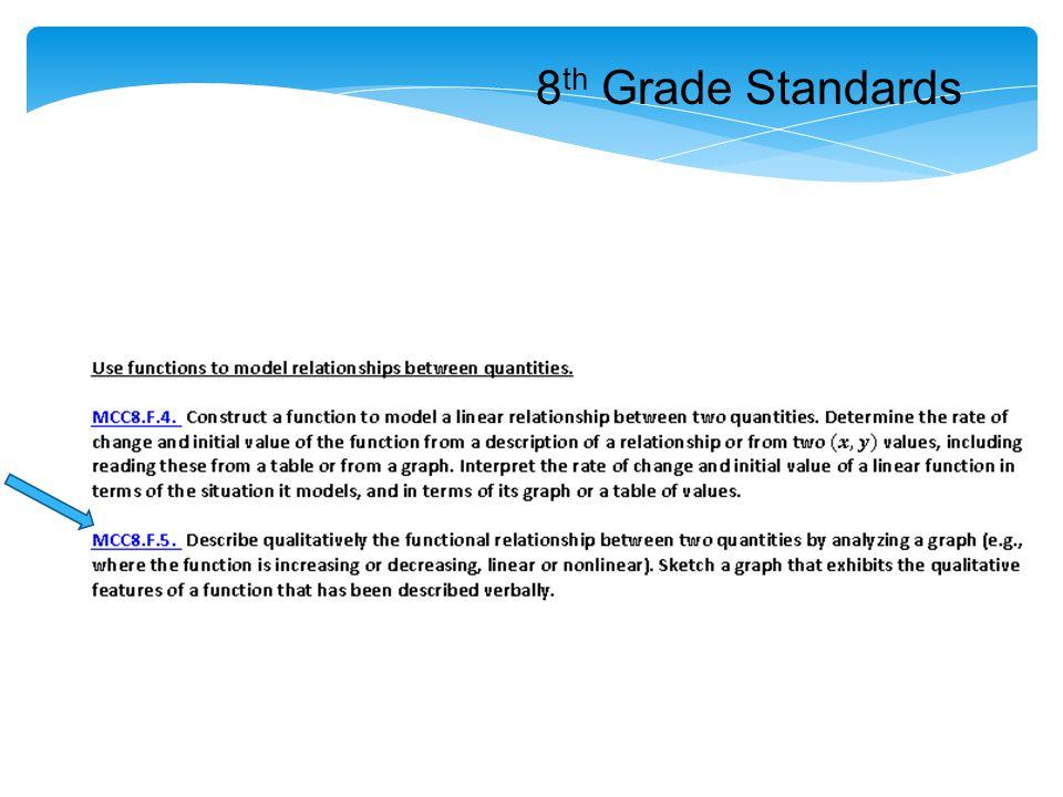8th Grade Standards