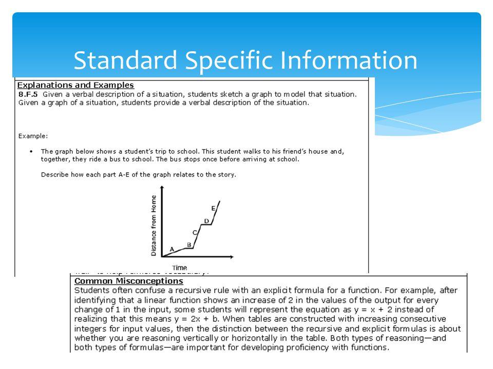 Standard Specific Information