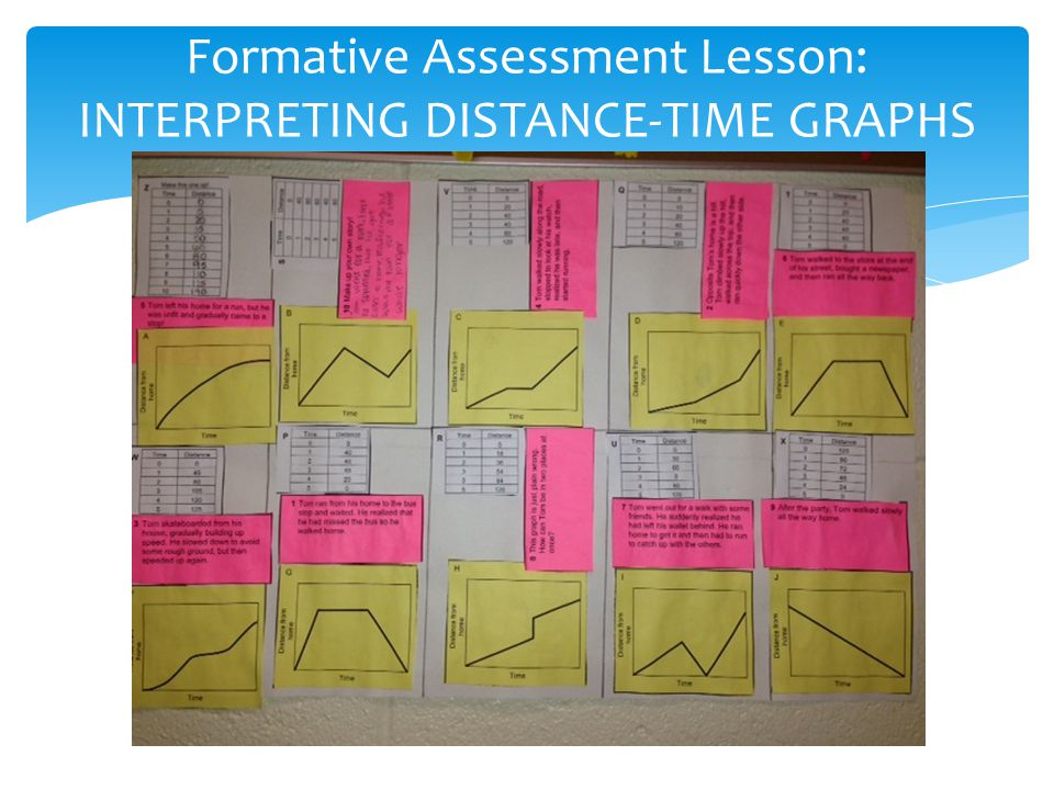 Formative Assessment Lesson: INTERPRETING DISTANCE-TIME GRAPHS