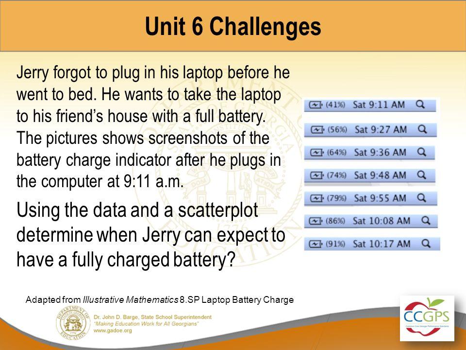 Unit 6 Challenges