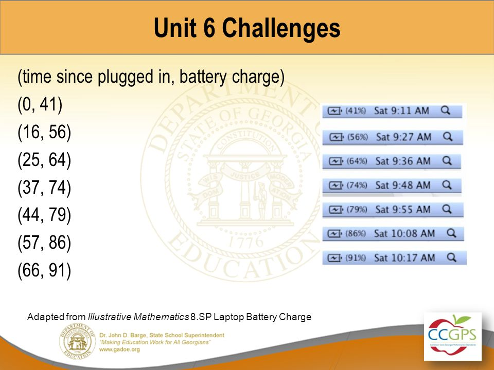 Unit 6 Challenges (time since plugged in, battery charge) (0, 41)
