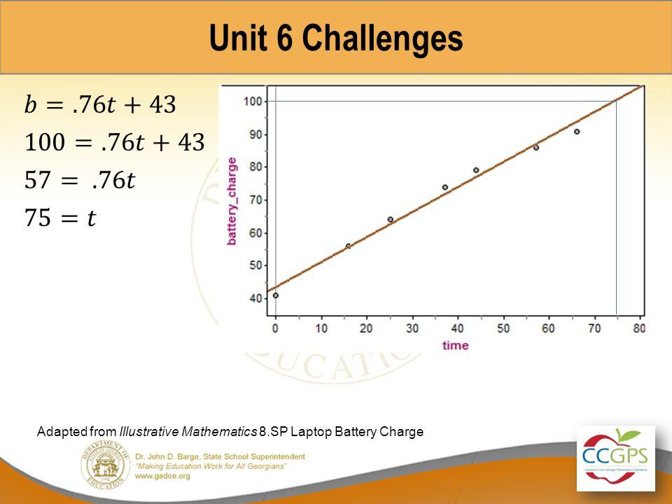Unit 6 Challenges 𝑏=.76𝑡+43 100=.76𝑡+43 57= .76𝑡 75=𝑡