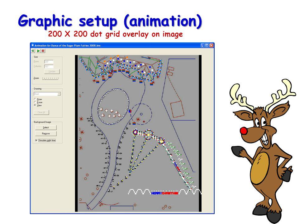 Graphic setup (animation)