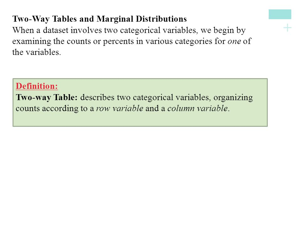 Two-Way Tables and Marginal Distributions