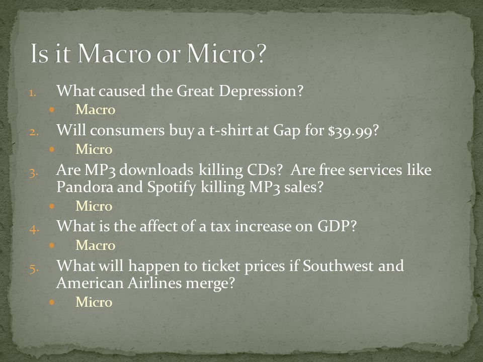Is it Macro or Micro What caused the Great Depression