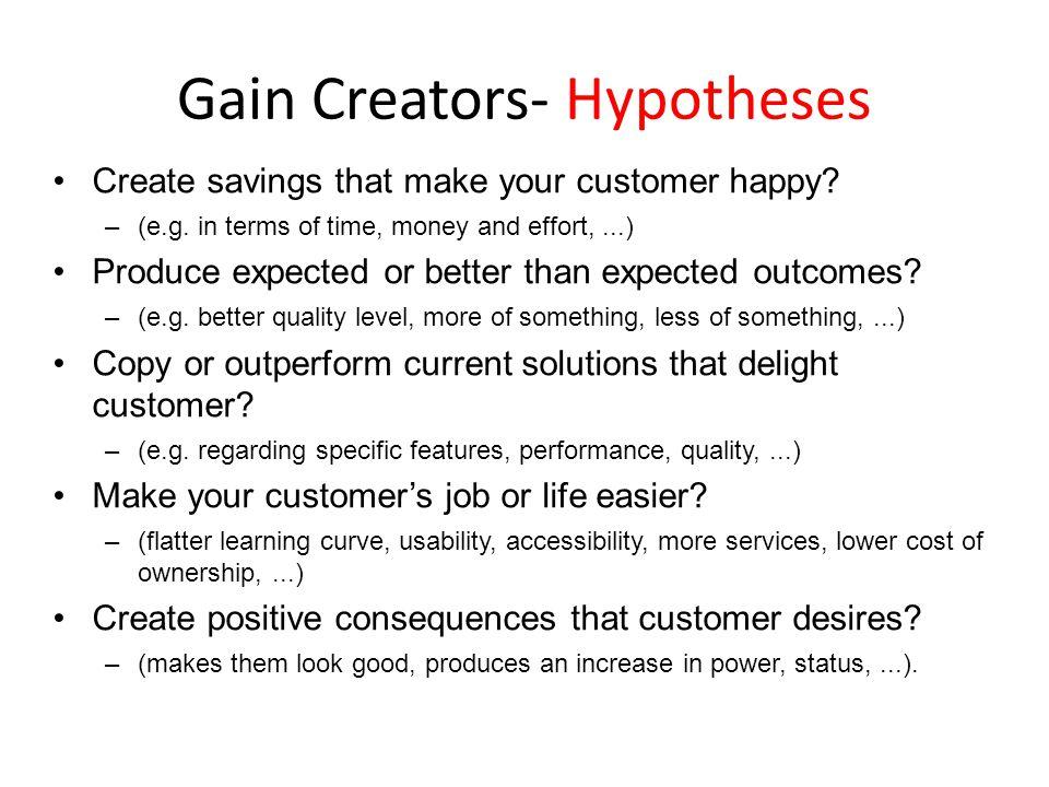 Gain Creators- Hypotheses