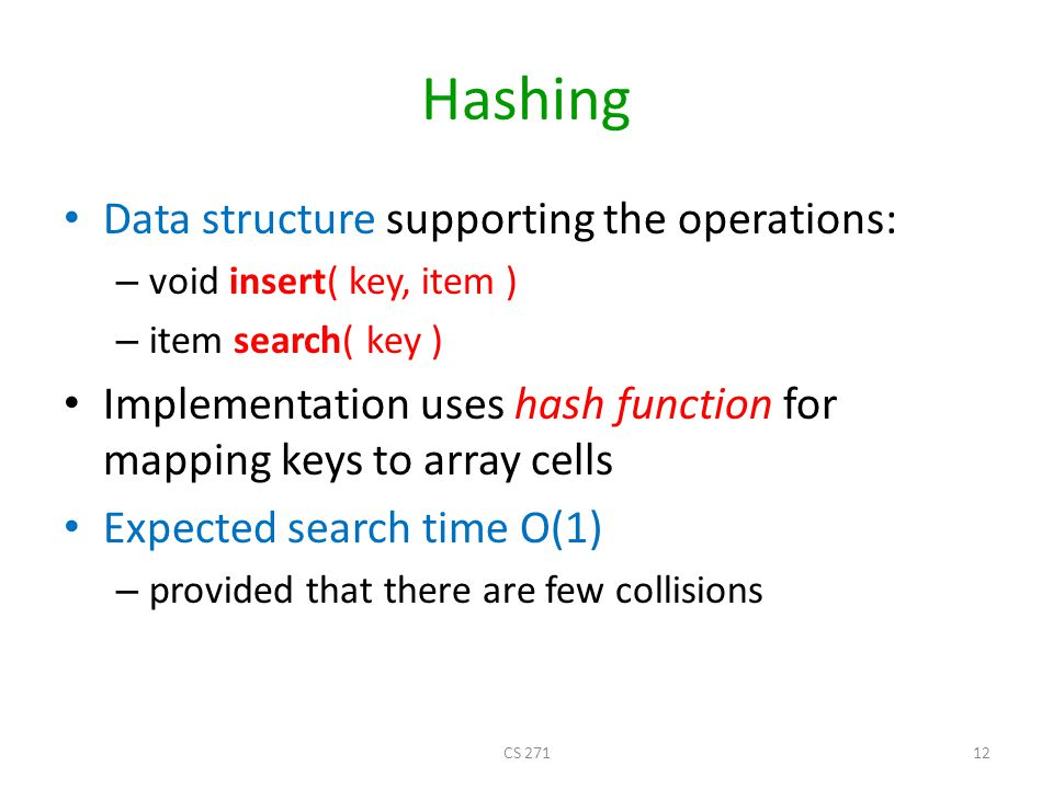 Hashing Data structure supporting the operations: