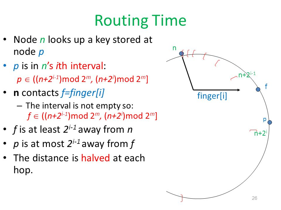 Routing Time Node n looks up a key stored at node p