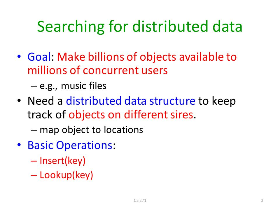 Searching for distributed data