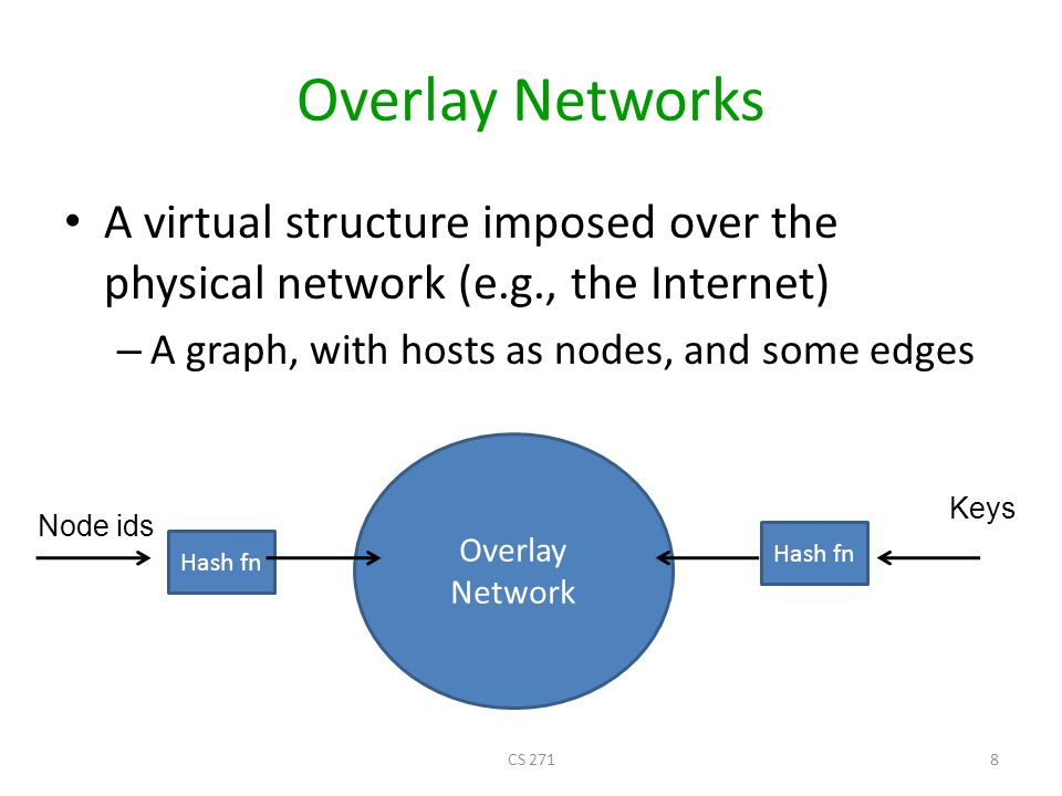 Overlay Networks A virtual structure imposed over the physical network (e.g., the Internet) A graph, with hosts as nodes, and some edges.