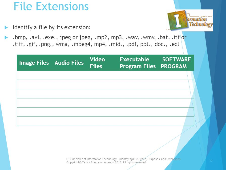 File Extensions Identify a file by its extension: