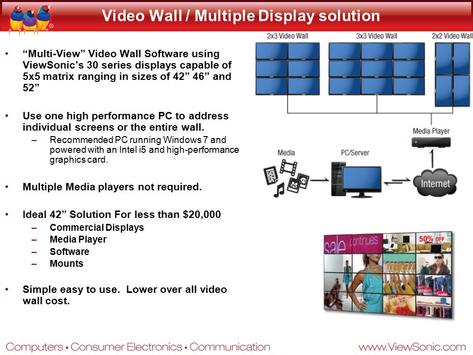 Video Wall / Multiple Display solution