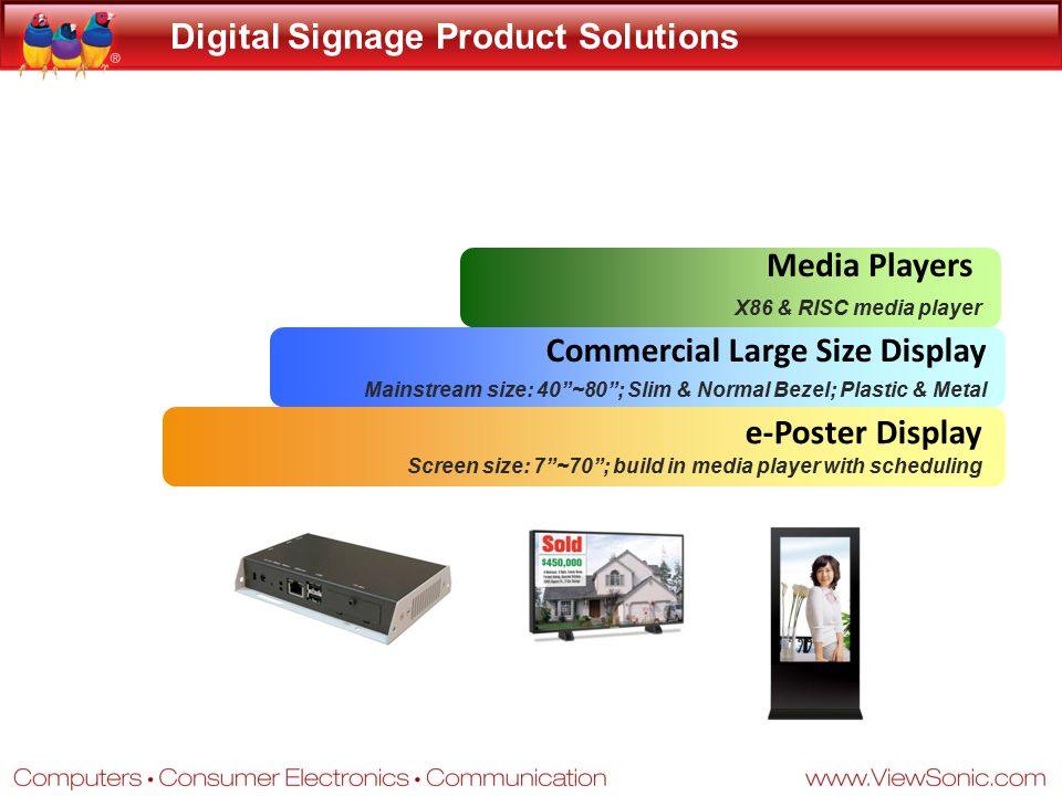 Digital Signage Product Solutions