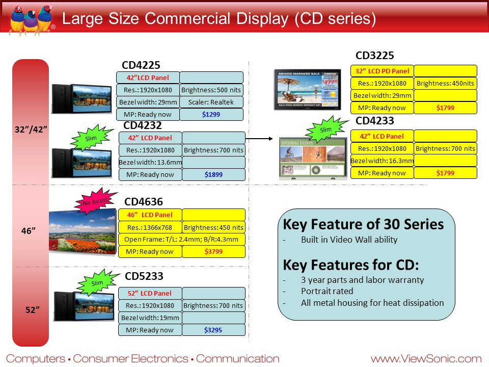 Large Size Commercial Display (CD series)
