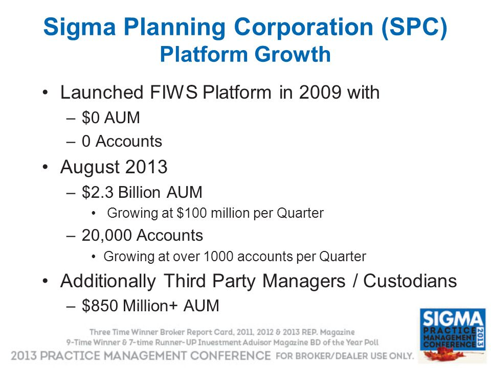 Sigma Planning Corporation (SPC) Platform Growth
