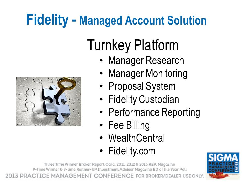 Fidelity - Managed Account Solution