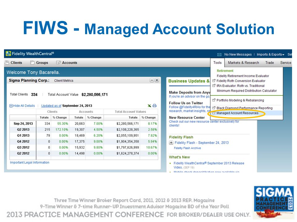 FIWS - Managed Account Solution