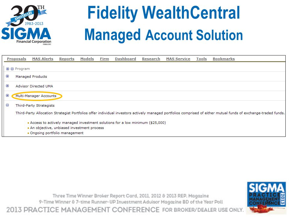 Fidelity WealthCentral Managed Account Solution