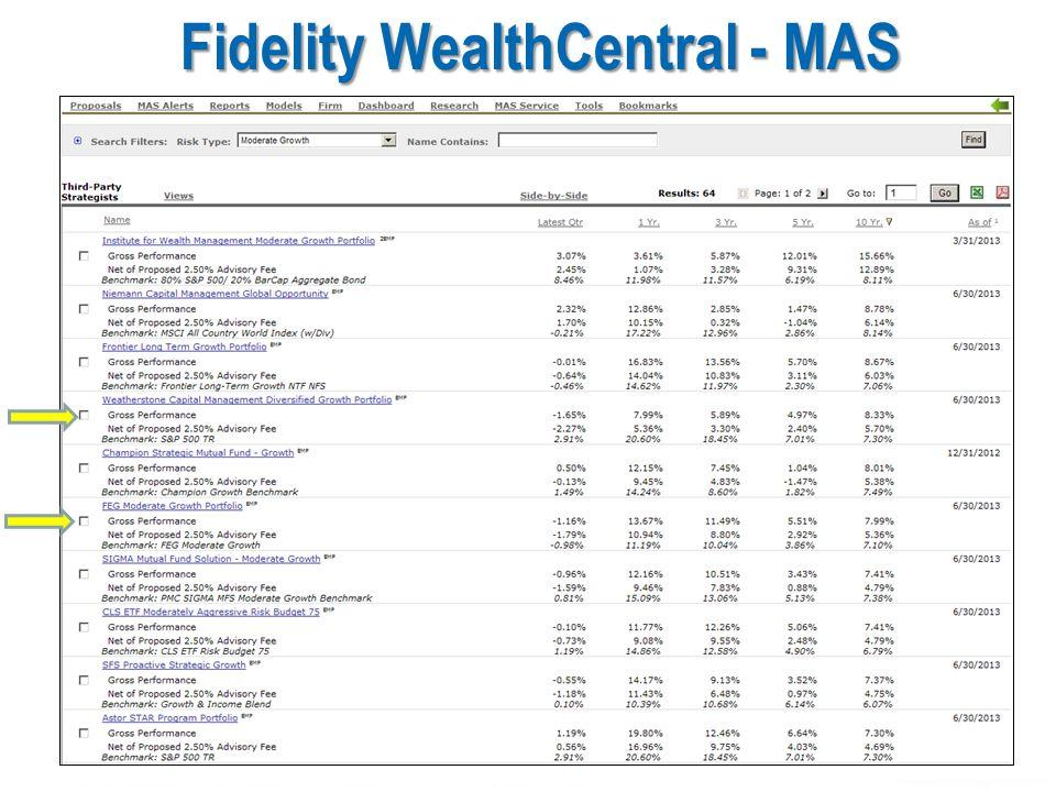 Fidelity WealthCentral - MAS
