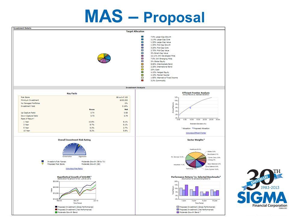 MAS – Proposal