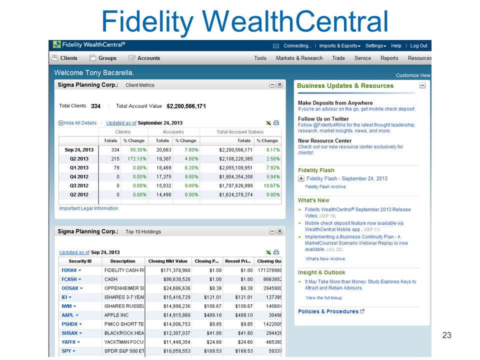 Fidelity WealthCentral
