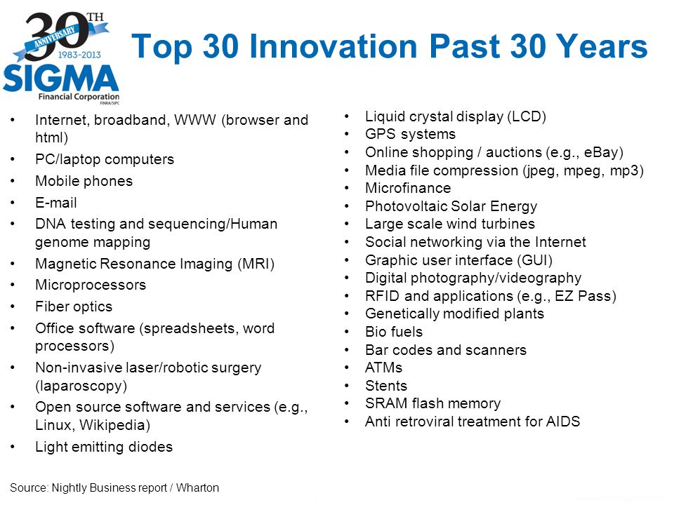 Top 30 Innovation Past 30 Years