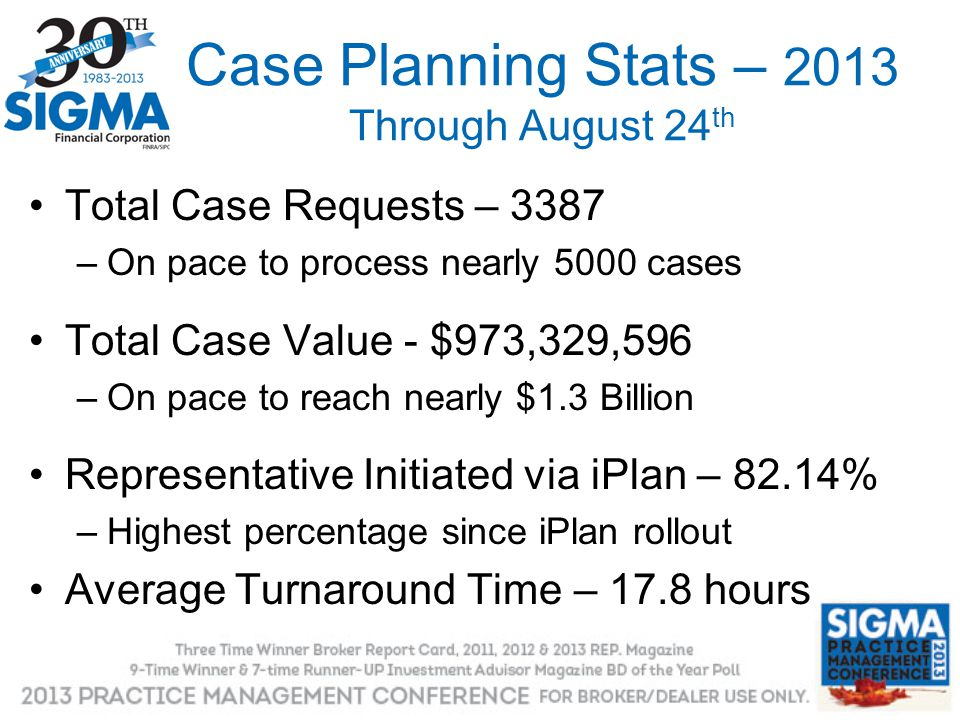 Case Planning Stats – 2013 Through August 24th
