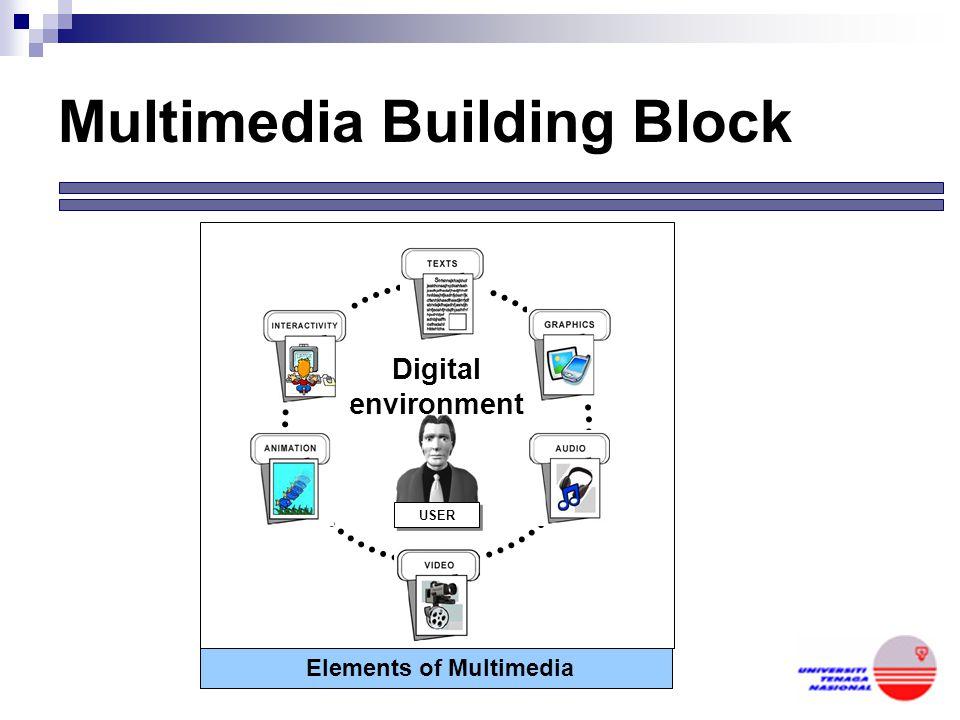Multimedia Building Block