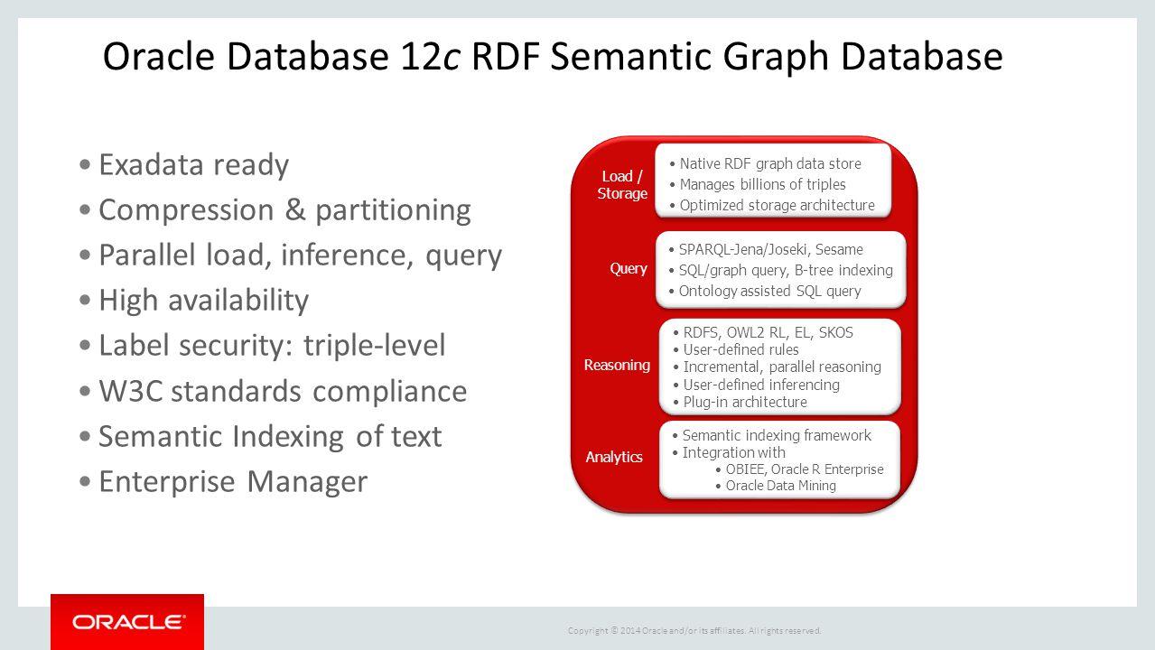 Oracle Database 12c RDF Semantic Graph Database
