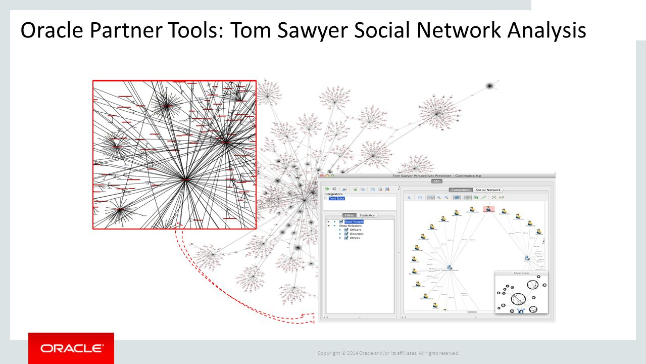 Oracle Partner Tools: Tom Sawyer Social Network Analysis