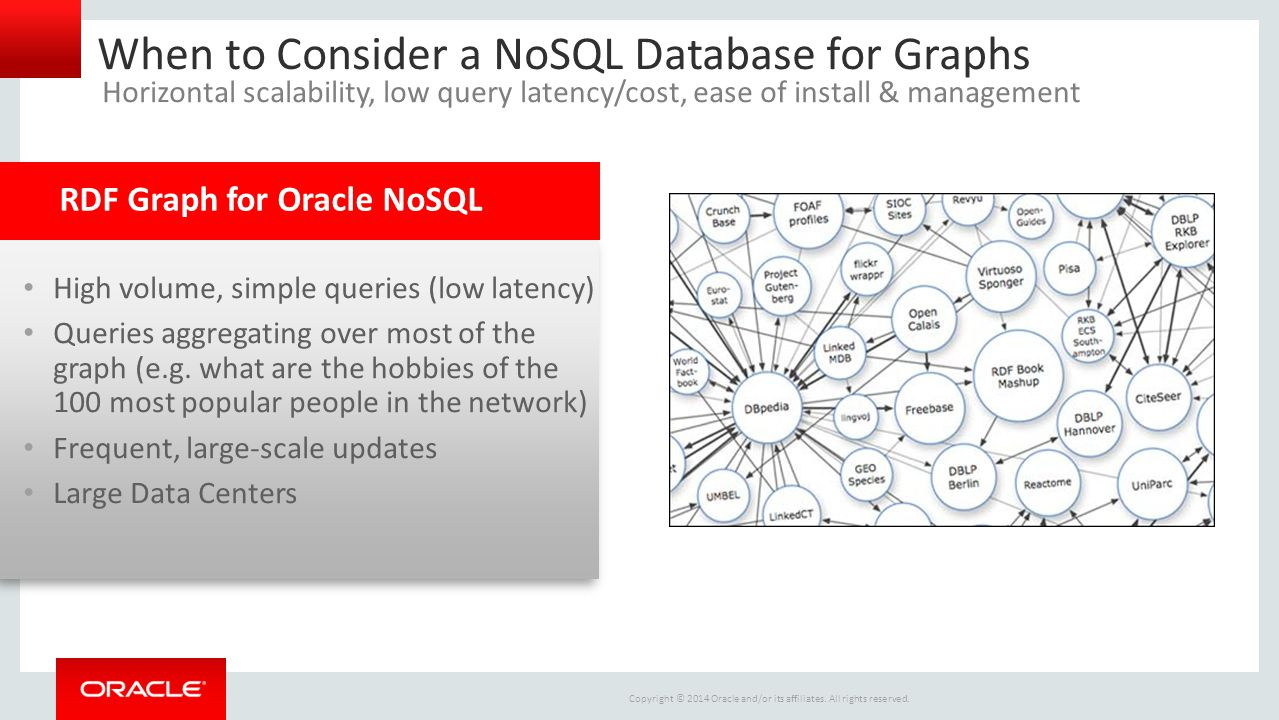 When to Consider a NoSQL Database for Graphs