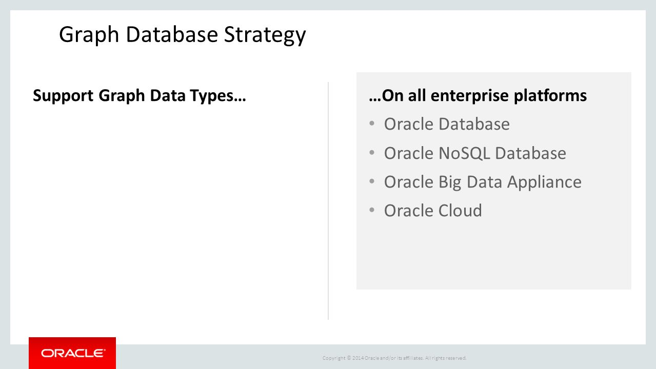 Graph Database Strategy