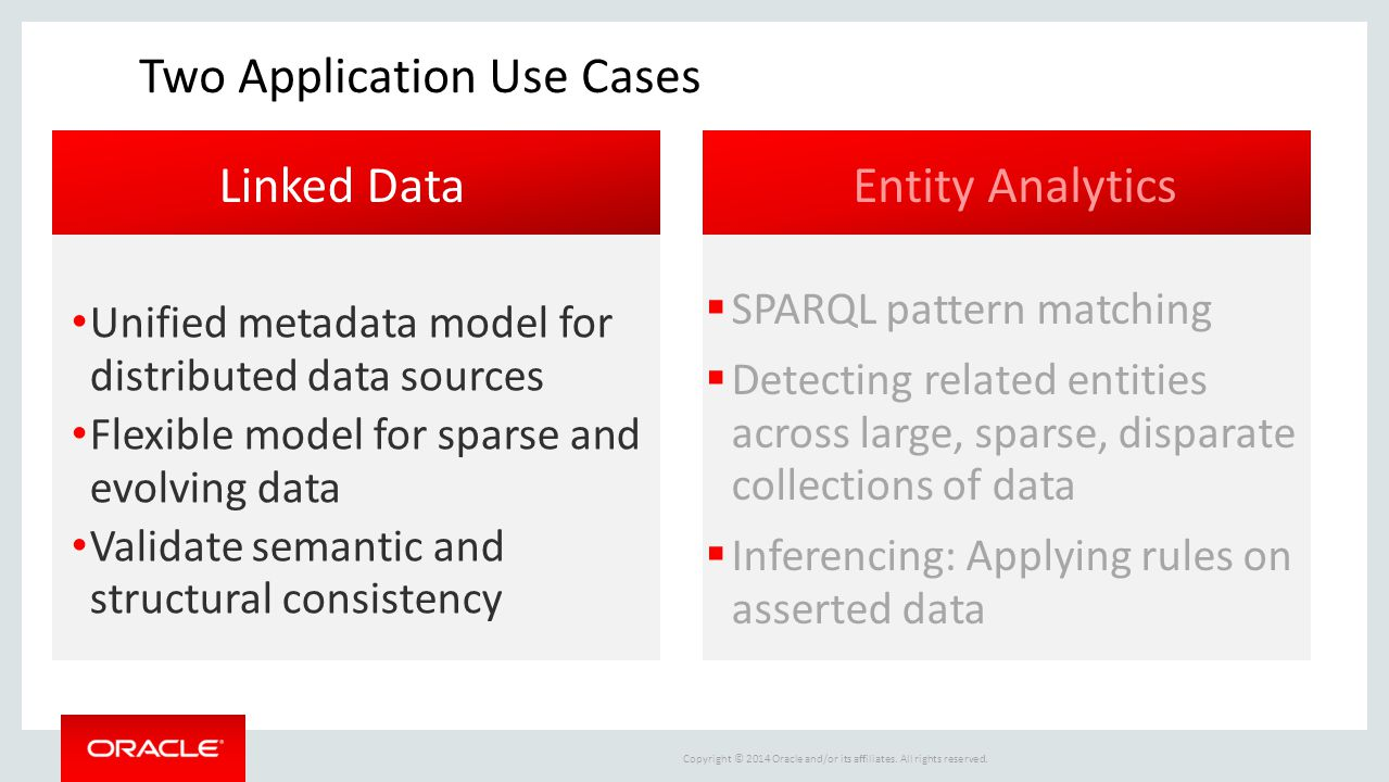 Two Application Use Cases