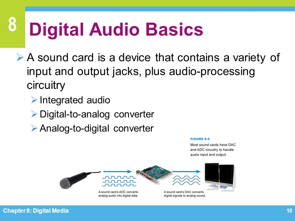 Digital Audio Basics A sound card is a device that contains a variety of input and output jacks, plus audio-processing circuitry.
