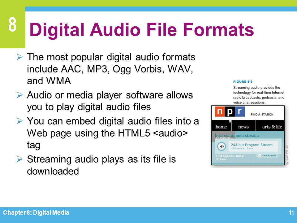 Digital Audio File Formats