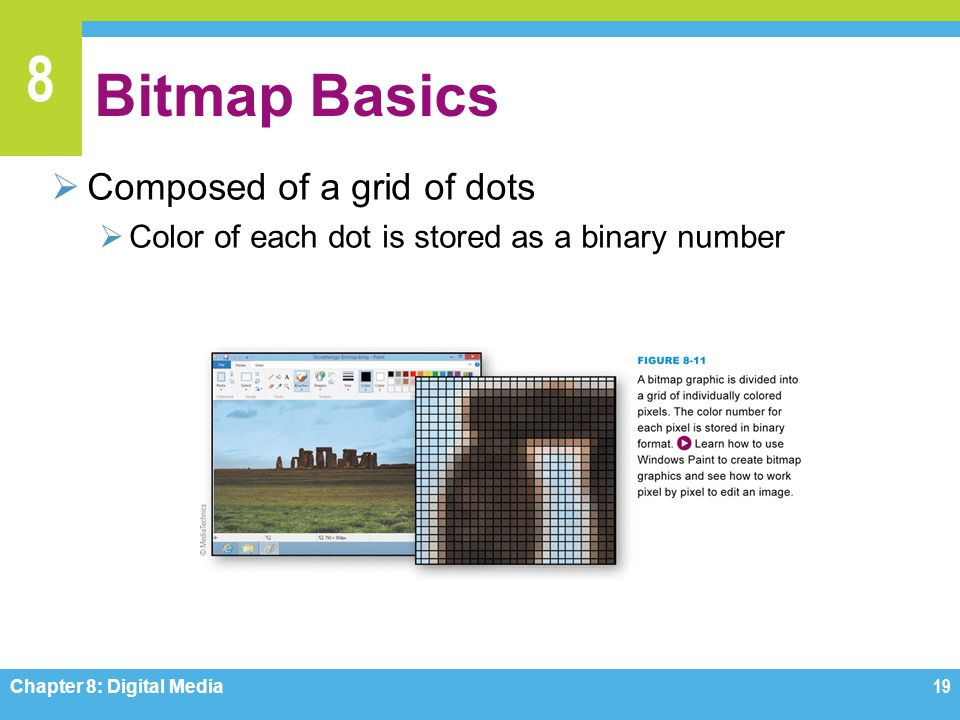 Bitmap Basics Composed of a grid of dots