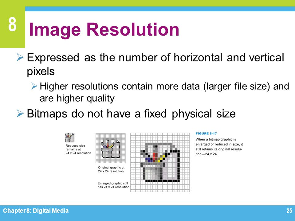 Image Resolution Expressed as the number of horizontal and vertical pixels.