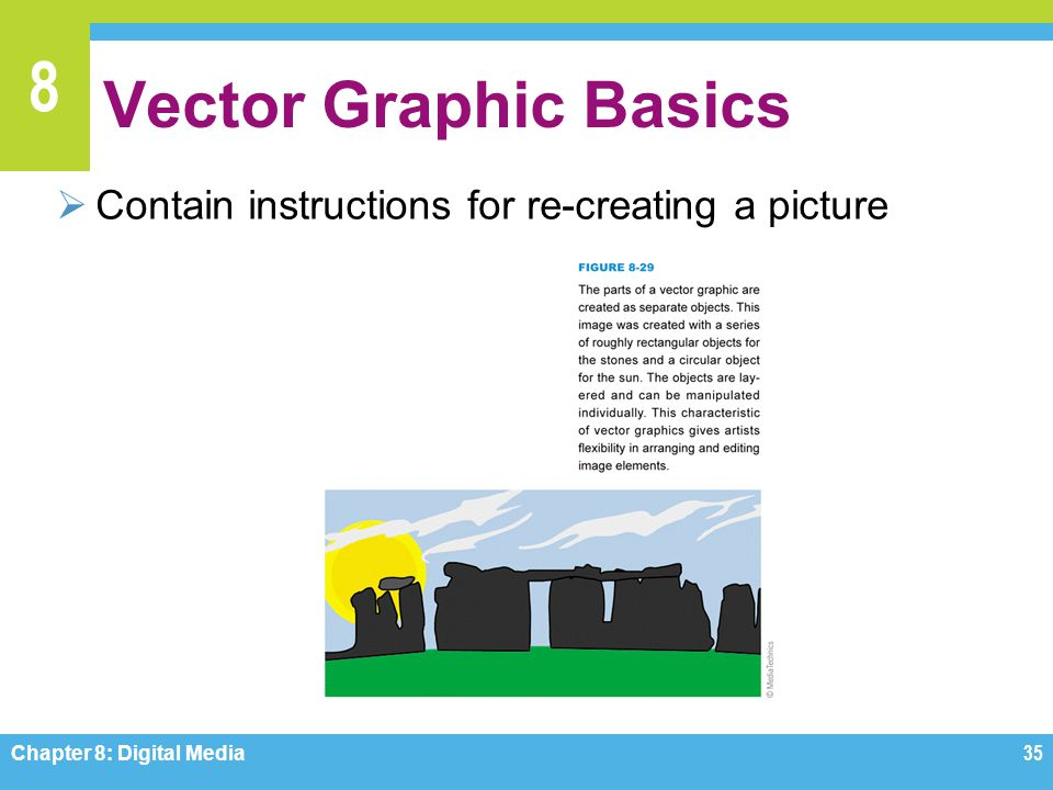 Vector Graphic Basics Contain instructions for re-creating a picture