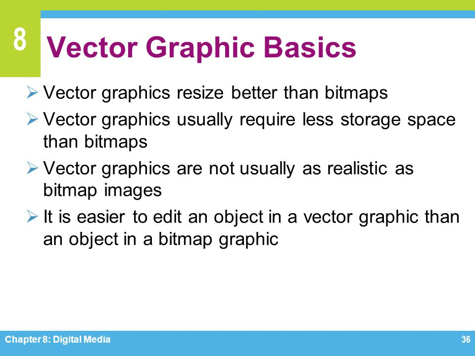 Vector Graphic Basics Vector graphics resize better than bitmaps