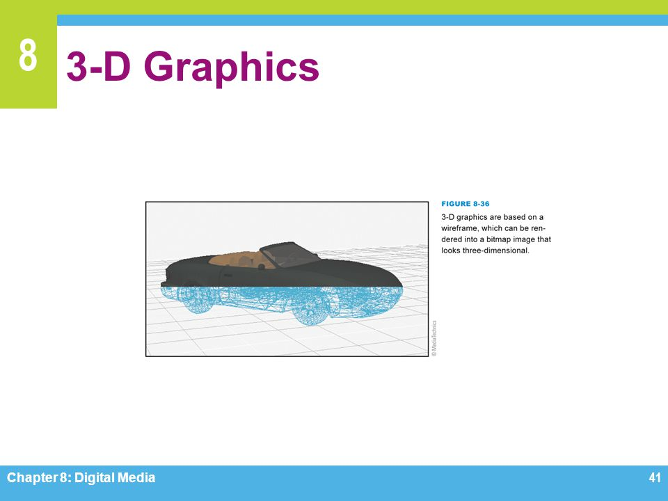 3-D Graphics Figure 8-36 Chapter 8: Digital Media