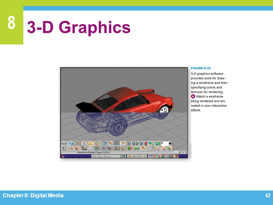 3-D Graphics Figure 8-38 Chapter 8: Digital Media