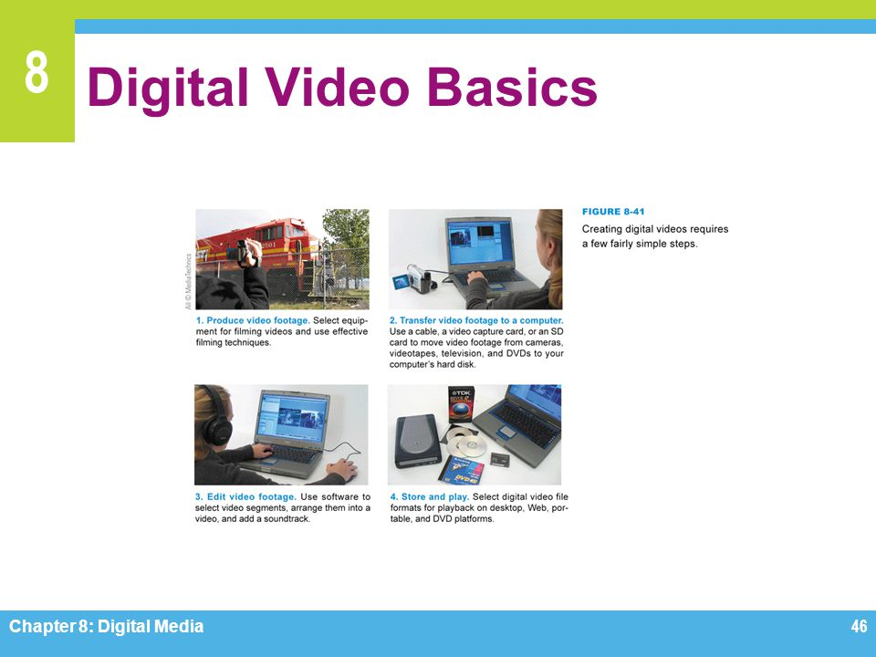 Digital Video Basics Figure 8-41 Chapter 8: Digital Media