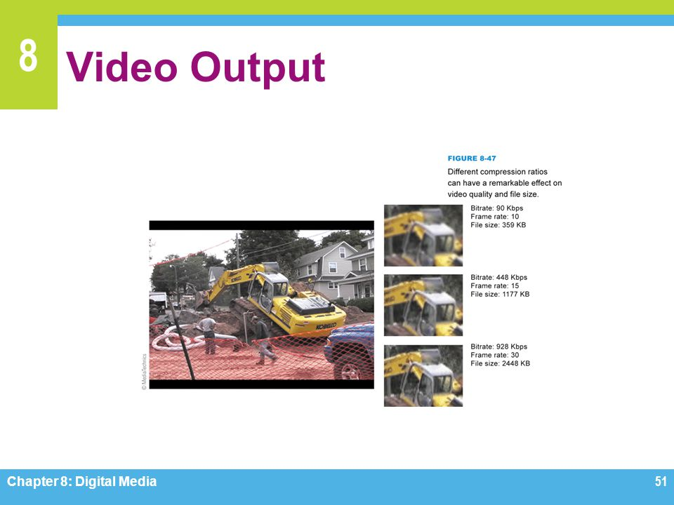 Video Output Figure 8-47 Chapter 8: Digital Media
