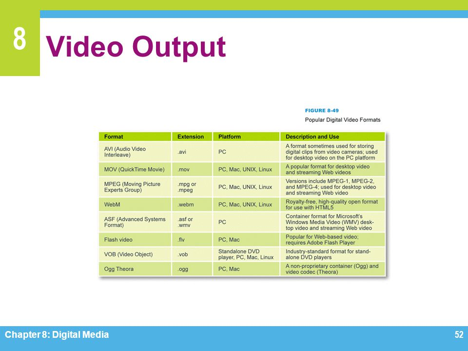Video Output Figure 8-49 Chapter 8: Digital Media