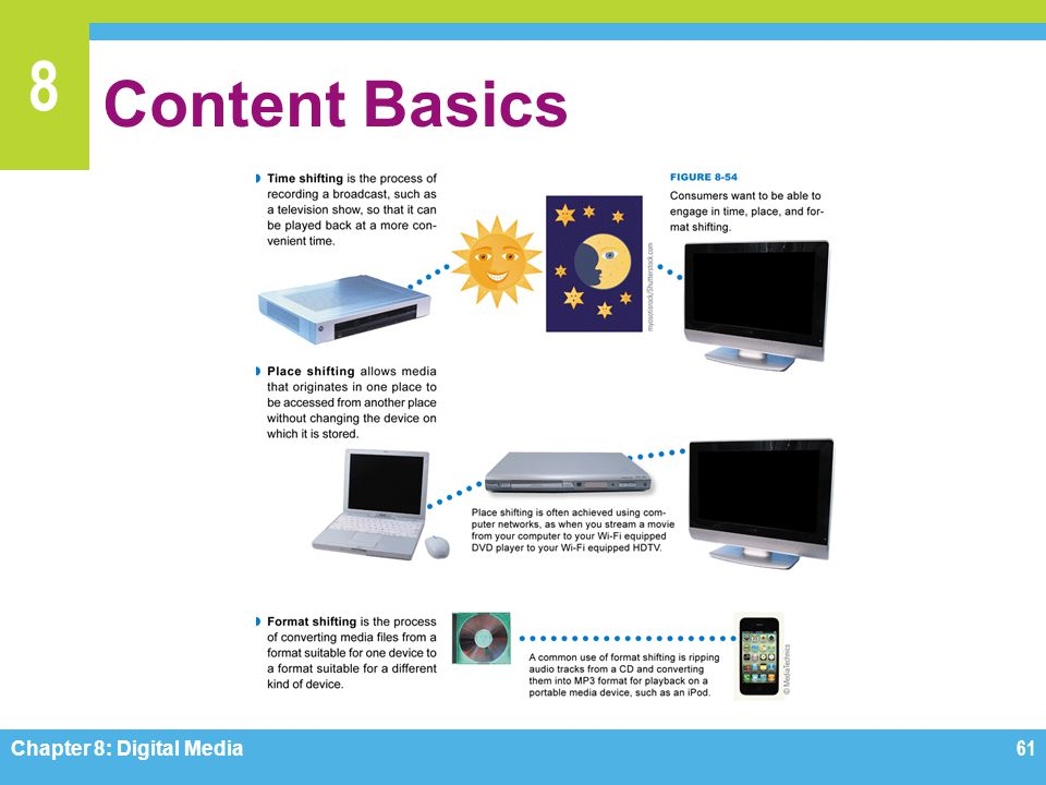 Content Basics Figure 8-54 Chapter 8: Digital Media