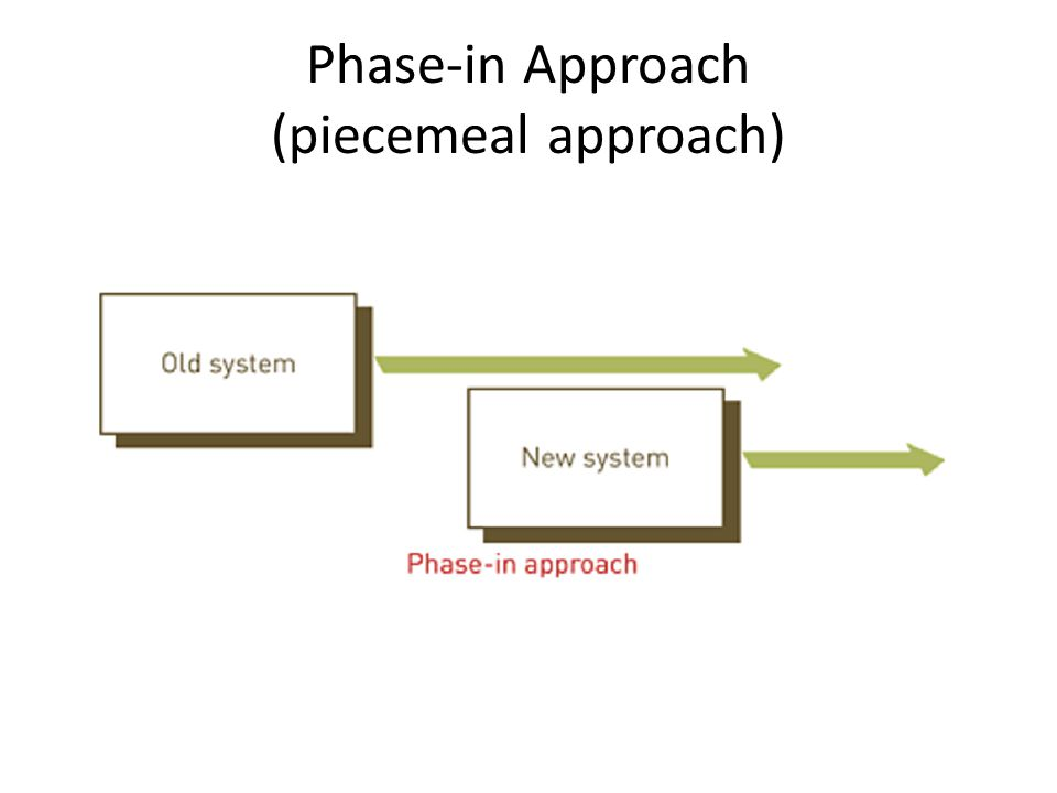 Phase-in Approach (piecemeal approach)