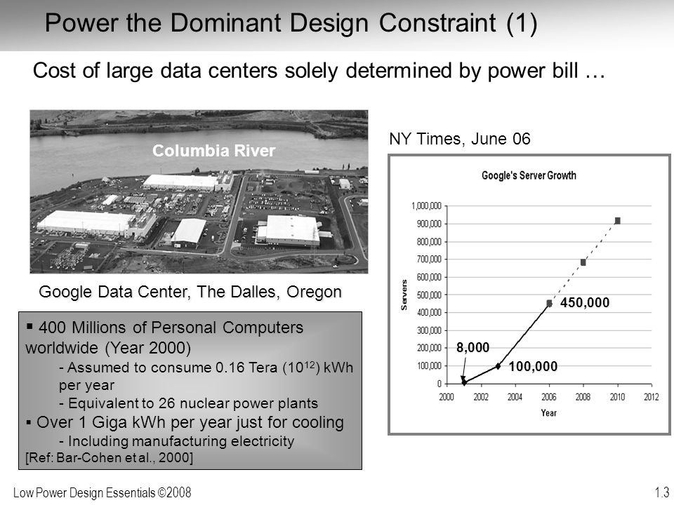 Power the Dominant Design Constraint (1)