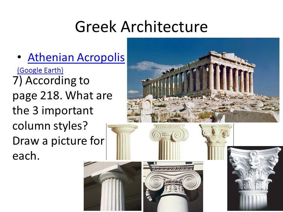Greek Architecture Athenian Acropolis