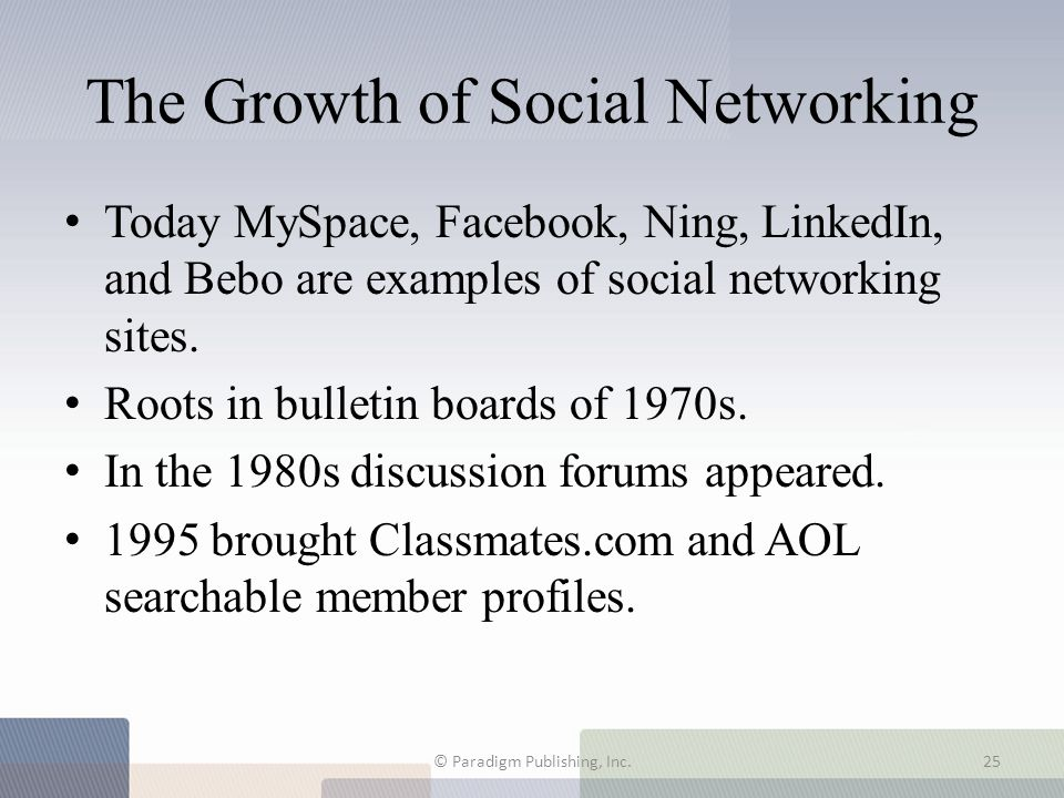 The Growth of Social Networking