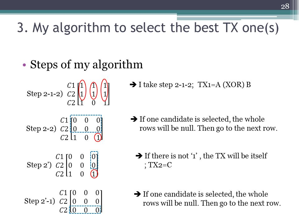 3. My algorithm to select the best TX one(s)